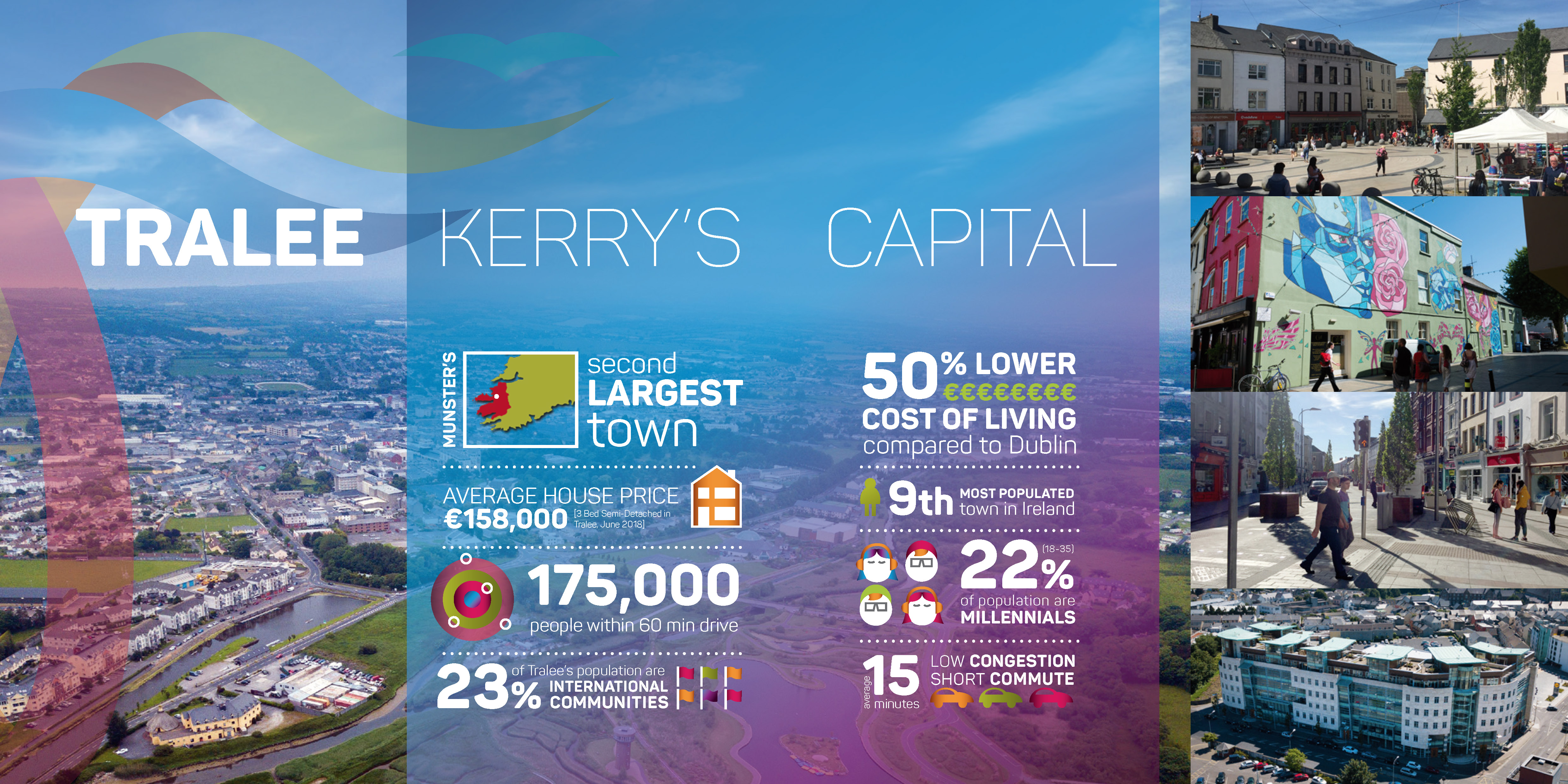invest-tralee-brochure_page_02